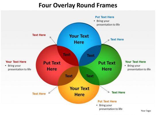 four overlay round frames venn diagrams powerpoint diagram
