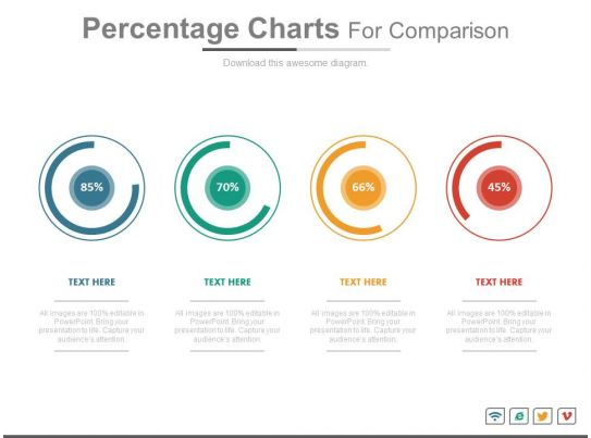 Four Percentage Charts For Comparison Powerpoint Slides