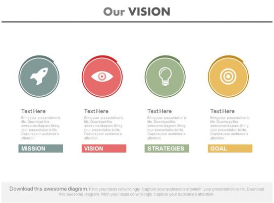 analysis of mission vision of canon An analysis of the mission, vision, values, and goals the main reason for an organization's existence is to follow through on the mission, vision values, and goals taking into considerations all key stakeholders.