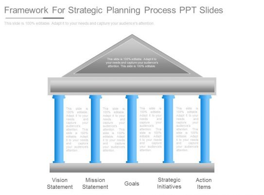 framework for strategic planning process vision ppt slides