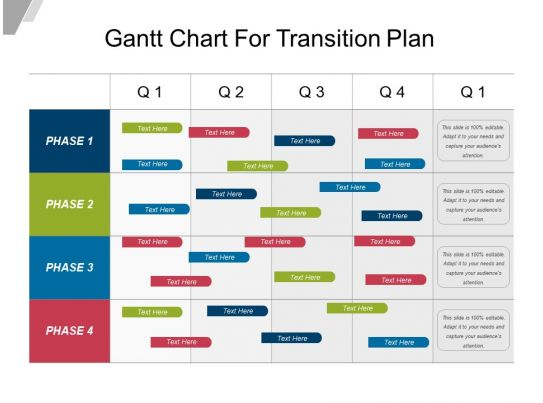 gantt chart for transition plan example of ppt