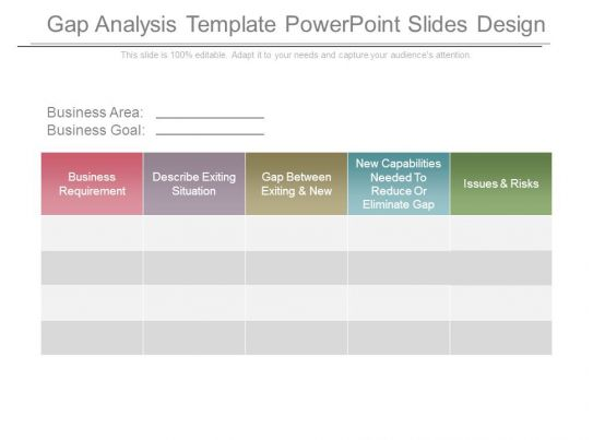 gap analysis template powerpoint slides design