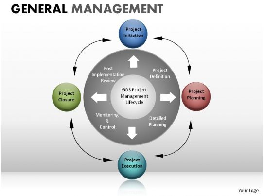 General Management Powerpoint Presentation Slides on State Transition Diagrams