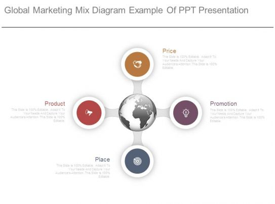 global marketing mix diagram example of ppt presentation