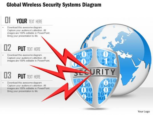 Global Wireless Security Systems Diagram Ppt Slides