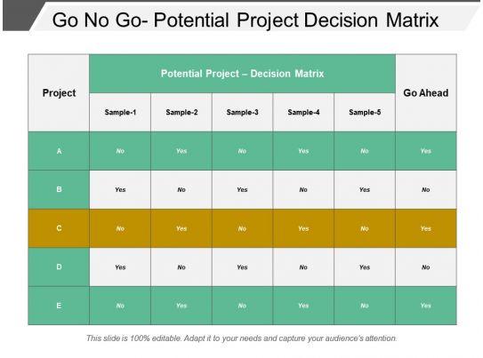 go no go potential project decision matrix