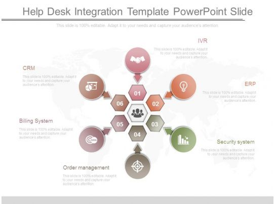 help desk presentation template Five it helpdesk challenges – and what to do about them keeping an it help  desk or service desk running smoothly can be a constant challenge it is the.