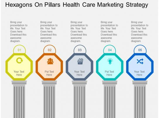 health care marketing plan outline The executive summary page of the mplanscom health plan administration sample marketing plan  marketing plan outline  into their health care programs, our .