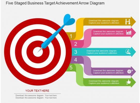 hh five staged business target achievement arrow diagram