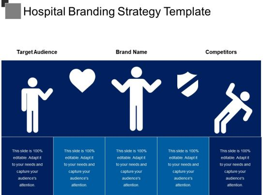 Hospital Branding Strategy Template Powerpoint Ideas Powerpoint