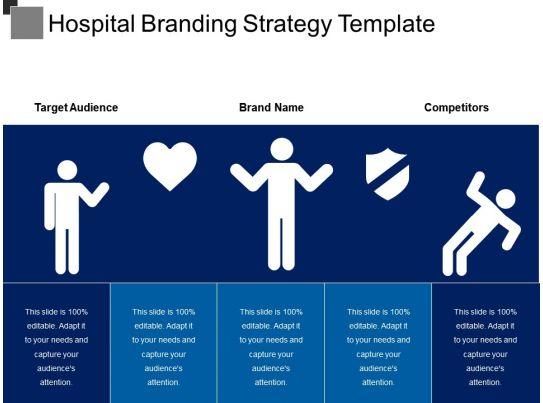 Hospital Branding Strategy Template Powerpoint Ideas Powerpoint
