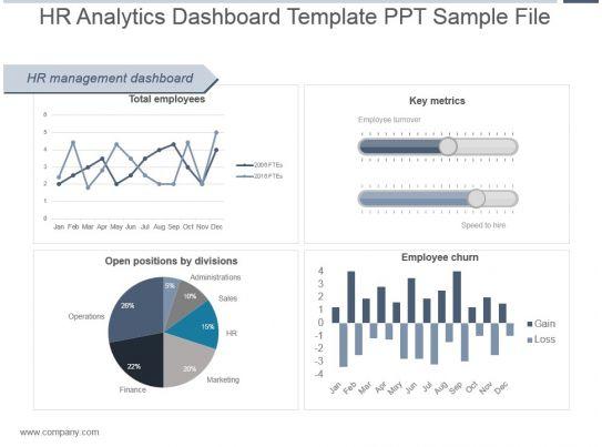 Hr Analytics Dashboard Template Ppt Sample File | PowerPoint Slide Template  | Presentation Templates PPT Layout | Presentation Deck
