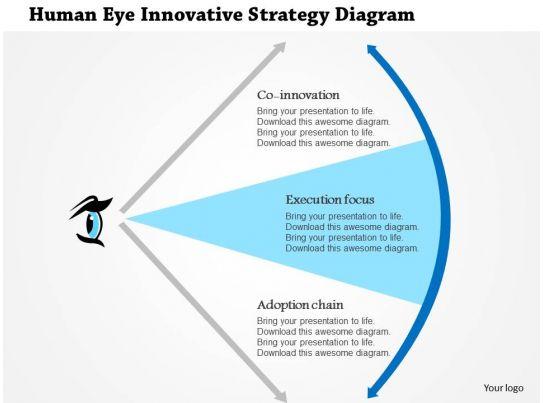 human eye innovative strategy diagram flat powerpoint design