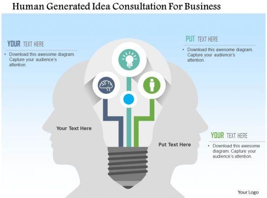 Dissertation consultation services human