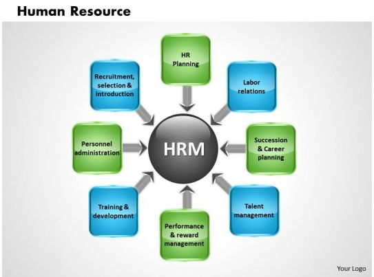 Human Resource Powerpoint Presentation Slide Template