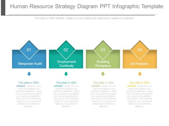 Human resource strategy diagram ppt infographic template for Human resources strategic planning template