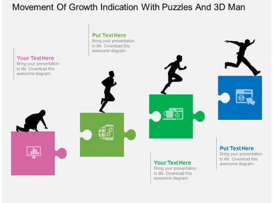 ig movement of growth indication with puzzles and 3d man