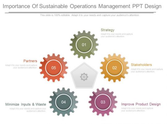 operations management and the importance of The role and significance of operation management in recent years operations management has become increasingly important operations management.