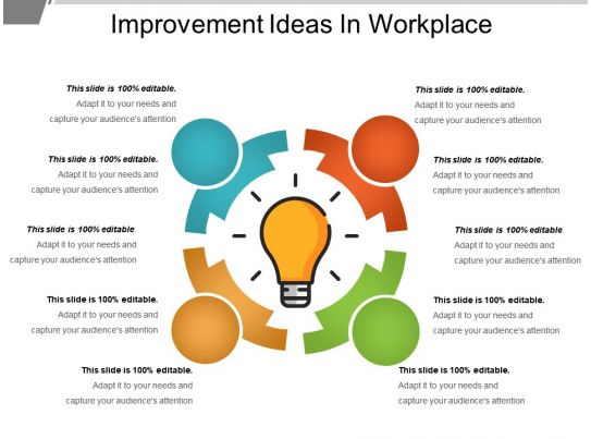 improvement ideas in workplace powerpoint slide show