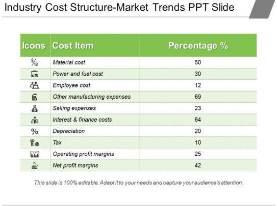 market structure of computer industry Pc firm faces horizontal demand curve at market price p ec 105  industry  supply curve: sum of individual firms' short-run supply curves zero.