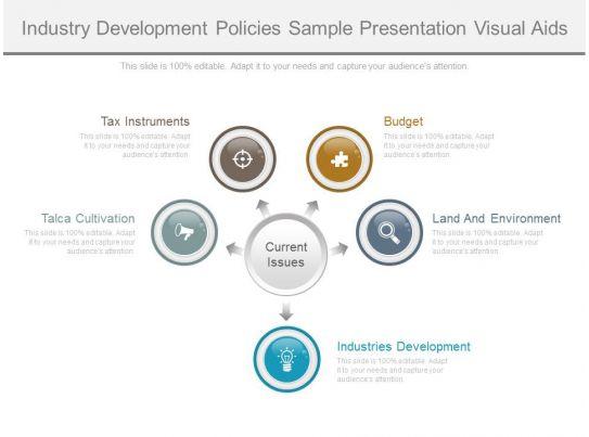 industry development policies sample presentation visual