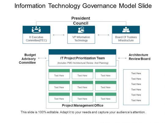information technology governance model slide ppt images