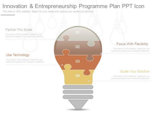 Entrepreneurship Power Point