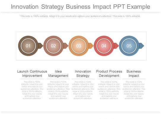 impact of innovation design and creativity on strategy When design thinking is applied to strategy and innovation, the success rate for innovation dramatically improves learn how to think like a designer.