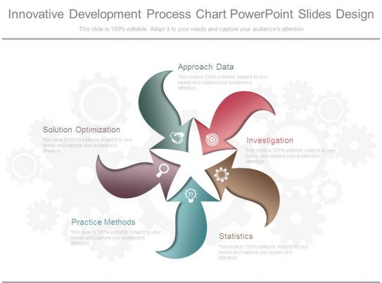 Innovative development process chart powerpoint slides design for Innovative product development companies