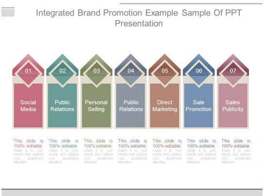 integrated brand promotion example sample of ppt