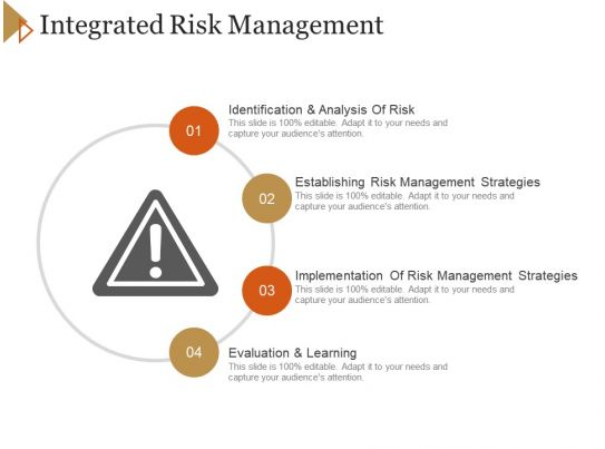 integrated risk management ppt example