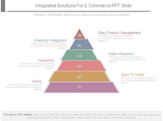 e commerce solutions catalog.