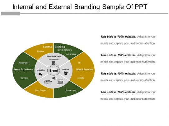 Input-process-output ipo analysis for premier foods