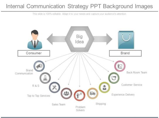 Internal communication strategy ppt background images for Internal comms strategy template
