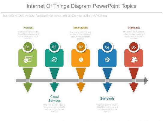 internet of things diagram powerpoint topics ppt images Consumer Internet of Things Diagram Future Internet Architectures of Things