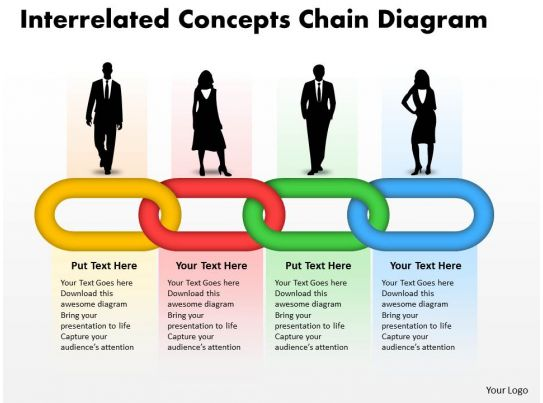 Interrelated Concepts Chain Diagram Powerpoint Templates