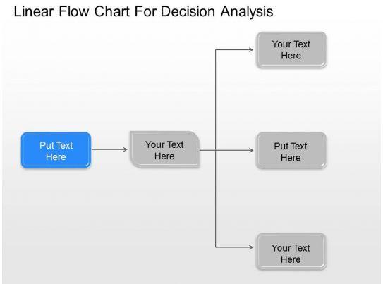 Decision Flow Chart Template