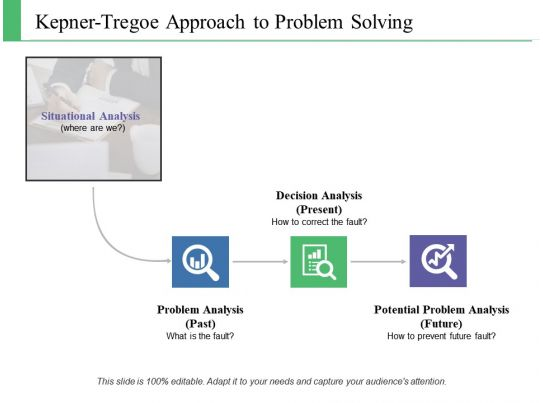 kepner tregoe problem solving ppt