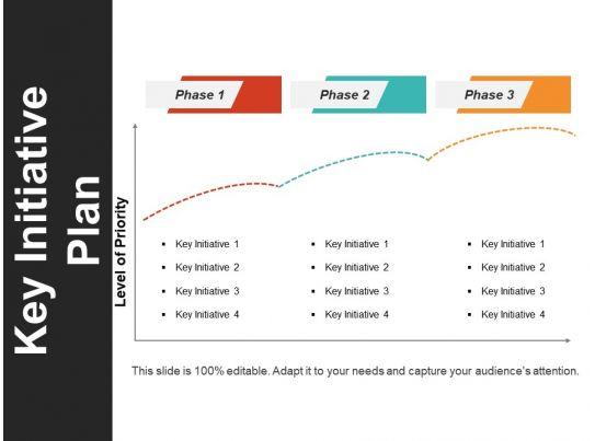 key initiative plan ppt slide styles