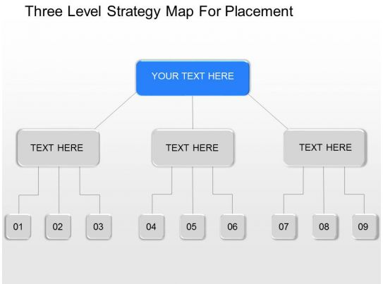 Kf Three Level Strategy Map For Placement Powerpoint Template