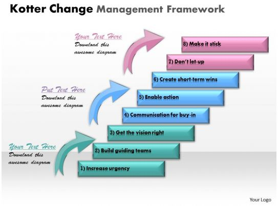 john kotter leading change book pdf