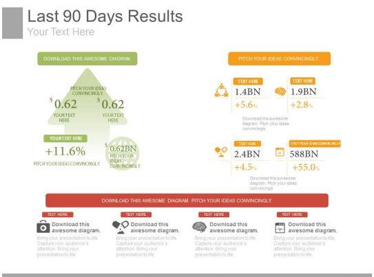 last 90 days results ppt slides