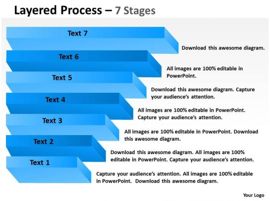 Layered Process With 7 Stages For Process