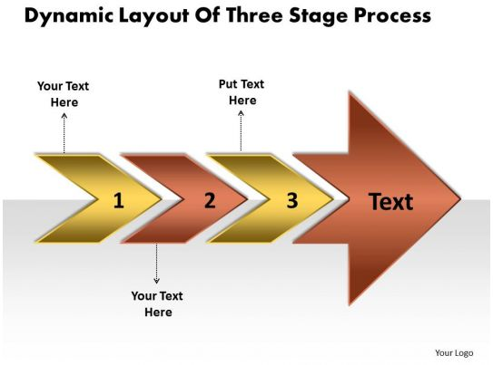 Layout Of Three Stage Process Manufacturing Flow Chart Symbols