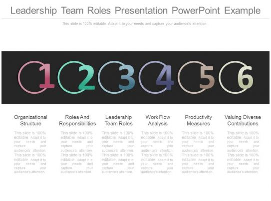 team roles essay The main axiom of this assignment is to study the group theories and leadership theories and explore different styles of leadership and group behav.