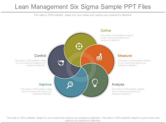 lean sigma six ppt powerpoint presentation management template diagram sample slide infographic manufacturing examples diagrams business