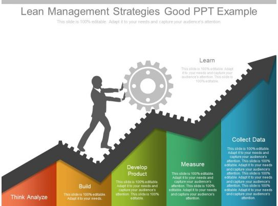 lean management strategies good ppt example