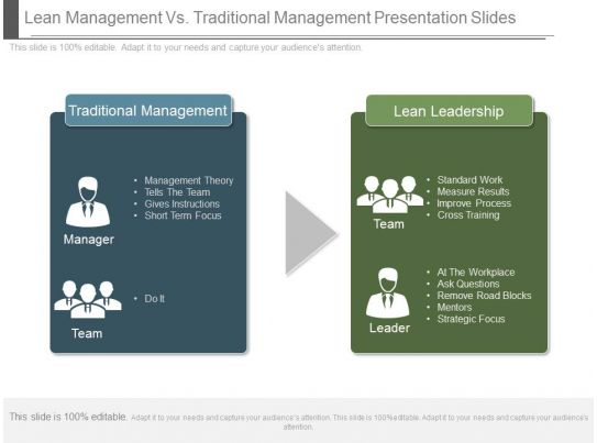 lean management vs traditional management presentation slides