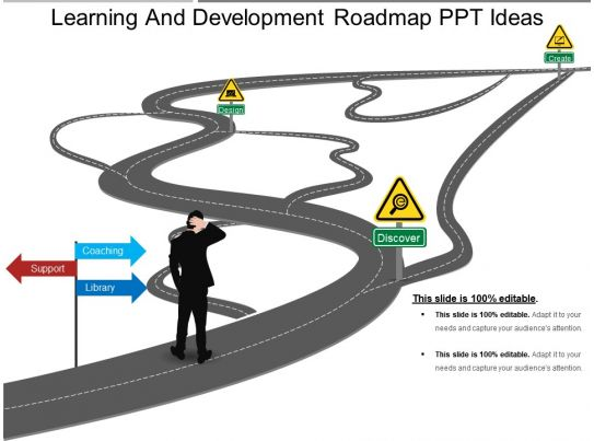 learning and development roadmap ppt ideas powerpoint. Black Bedroom Furniture Sets. Home Design Ideas
