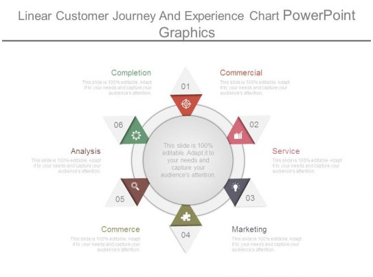 linear customer journey and experience chart powerpoint graphics. Black Bedroom Furniture Sets. Home Design Ideas